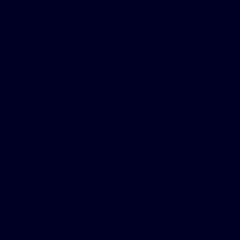 Canon camera's