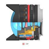Samyang 8mm f/2.8 Fisheye UMC Sony NEX objectief Zilver - thumbnail 4